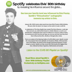 Get Spinz Elvis IG2